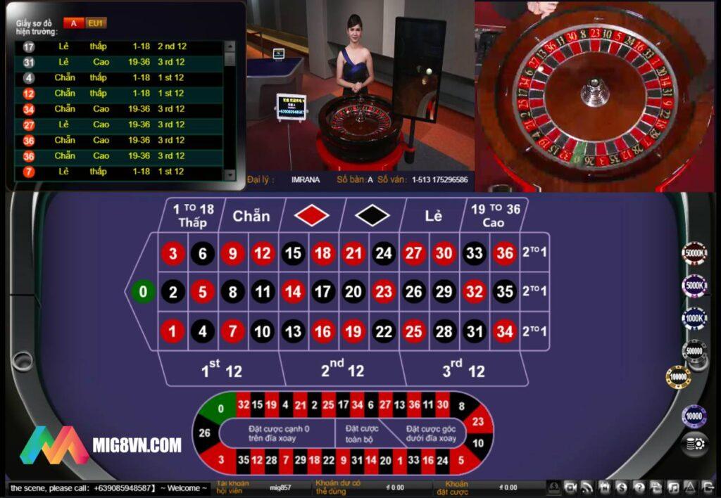 Roulette tại BBIN